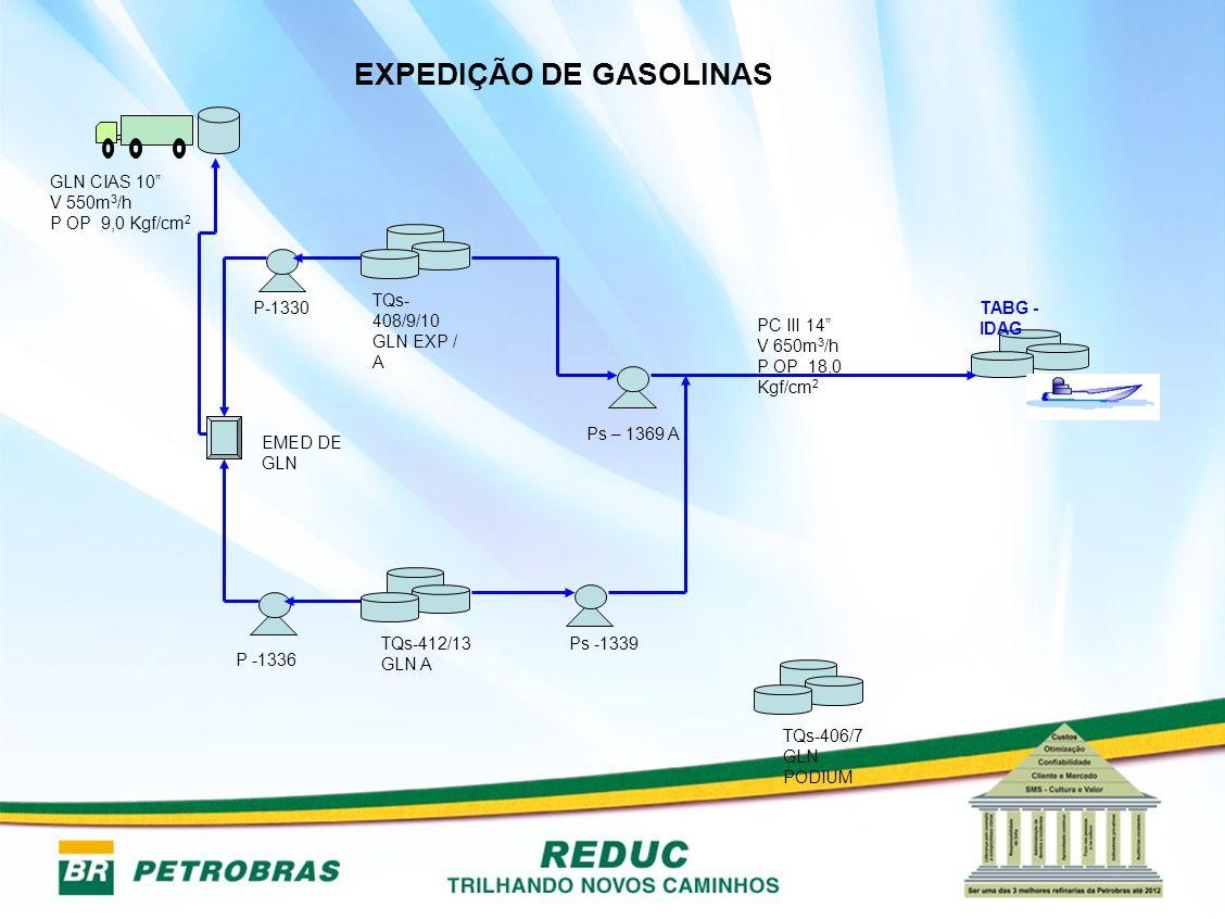 EXPEDIÇÃO DE GASOLINAS