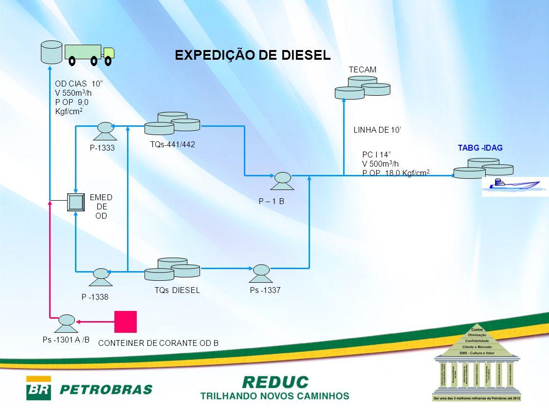 EXPEDIÇÃO DE DIESEL Ps -1301 A /B TQs-441/442 TQs DIESEL TABG -IDAG