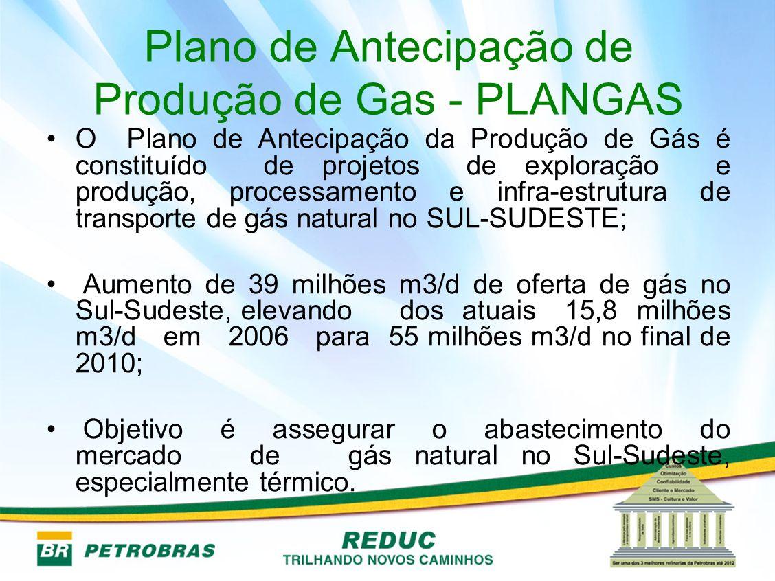 Plano de Antecipação de Produção de Gas - PLANGAS