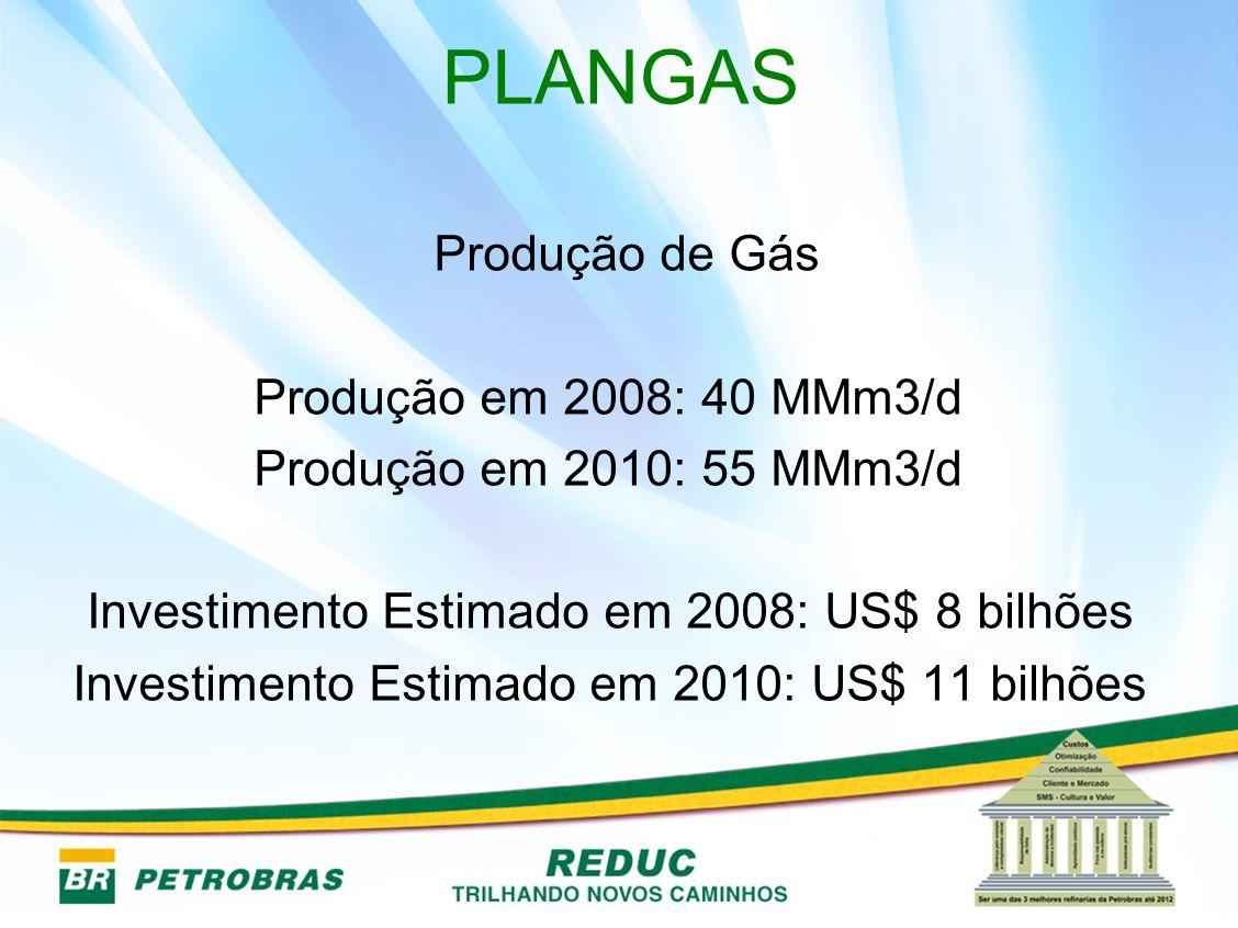 PLANGAS Produção de Gás Produção em 2008: 40 MMm3/d