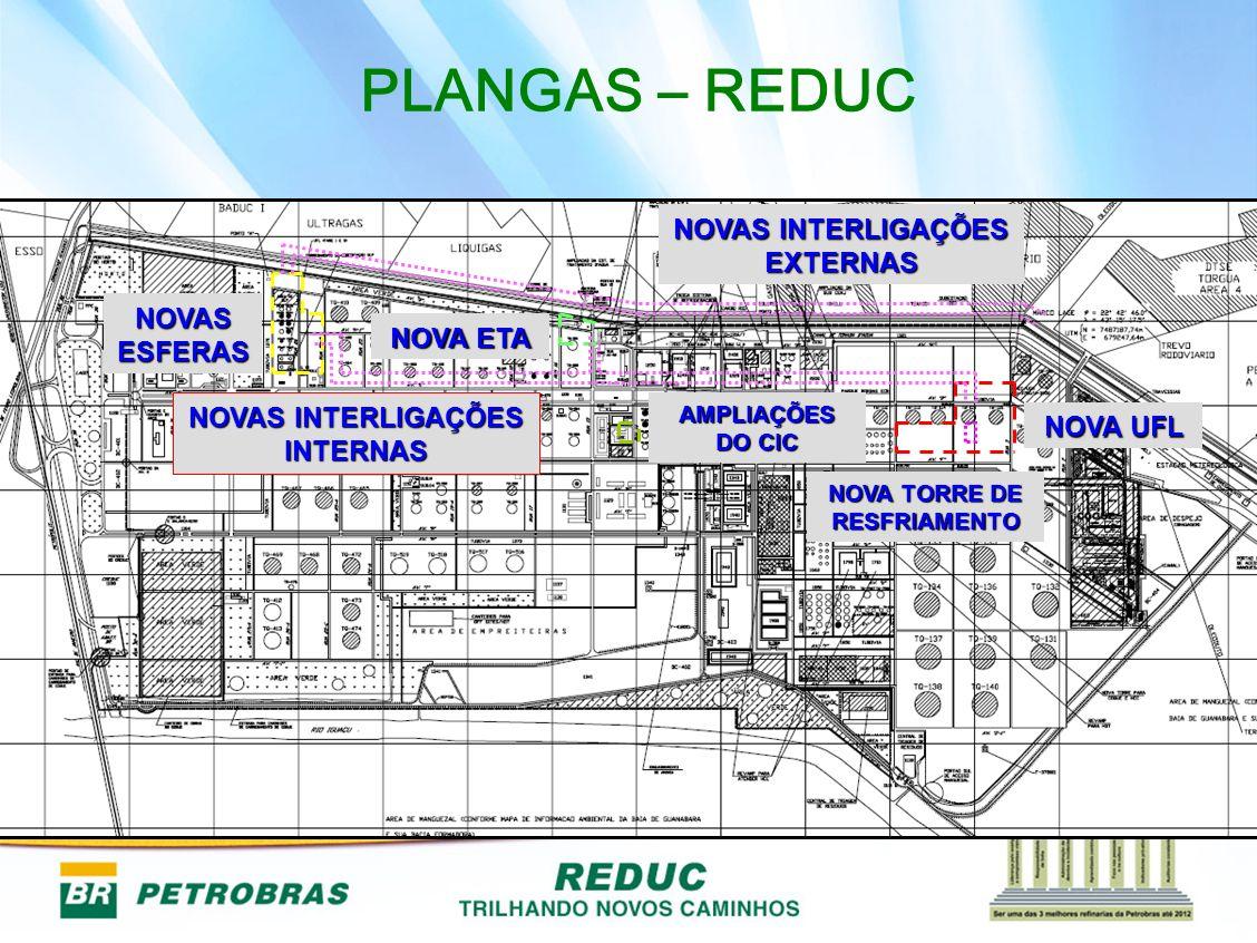 PLANGAS – REDUC NOVAS INTERLIGAÇÕES EXTERNAS NOVAS ESFERAS NOVA ETA