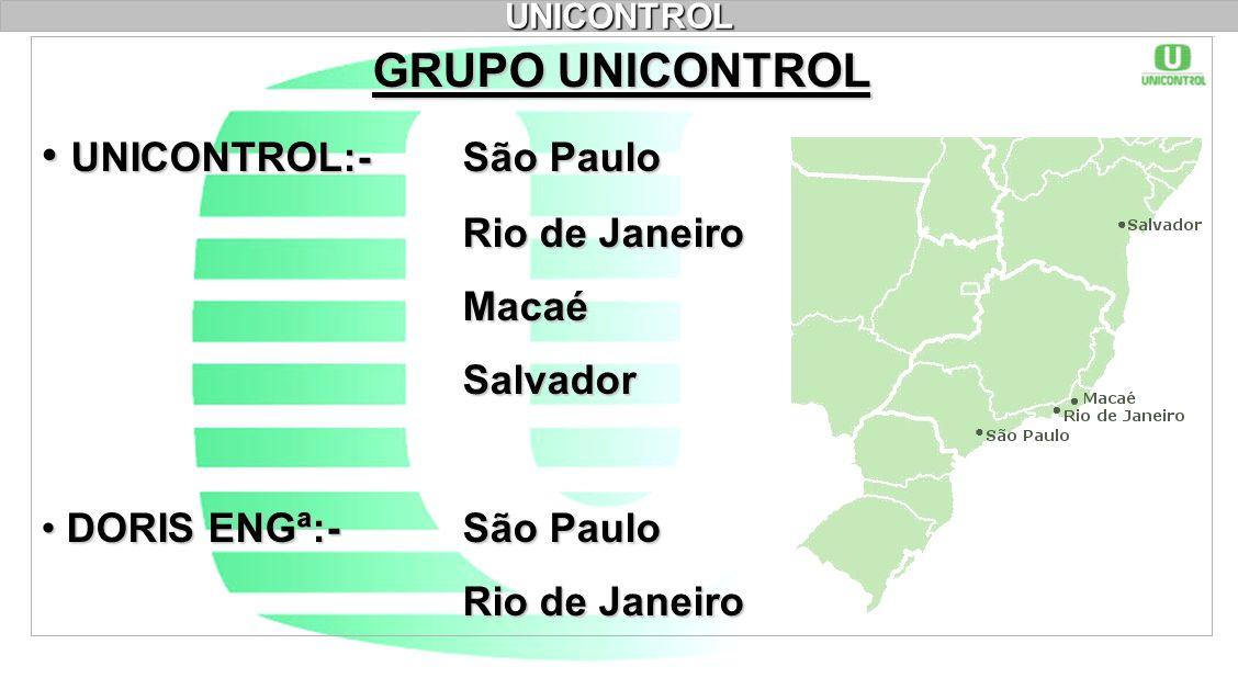 UNICONTROL:- São Paulo