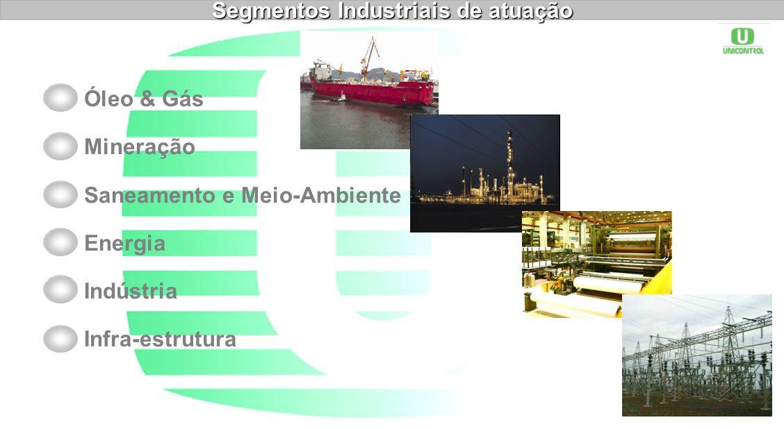 Segmentos Industriais de atuação