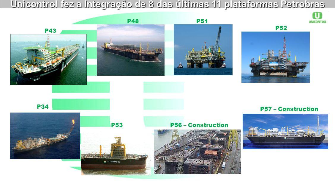Unicontrol fez a Integração de 8 das últimas 11 plataformas Petrobras