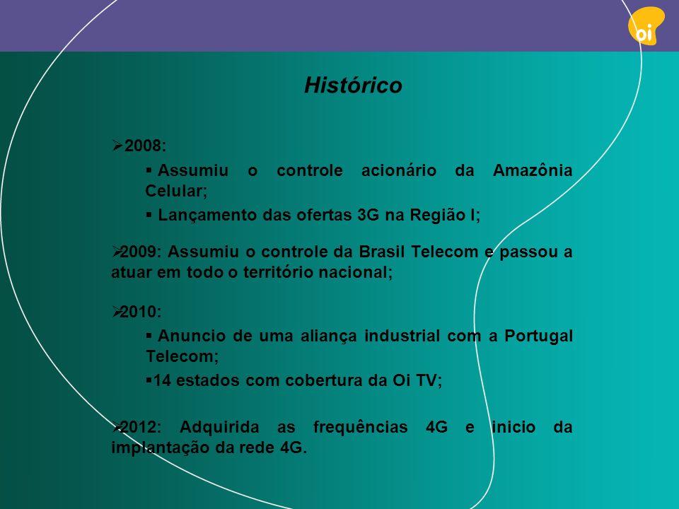 Histórico 2008: Assumiu o controle acionário da Amazônia Celular;