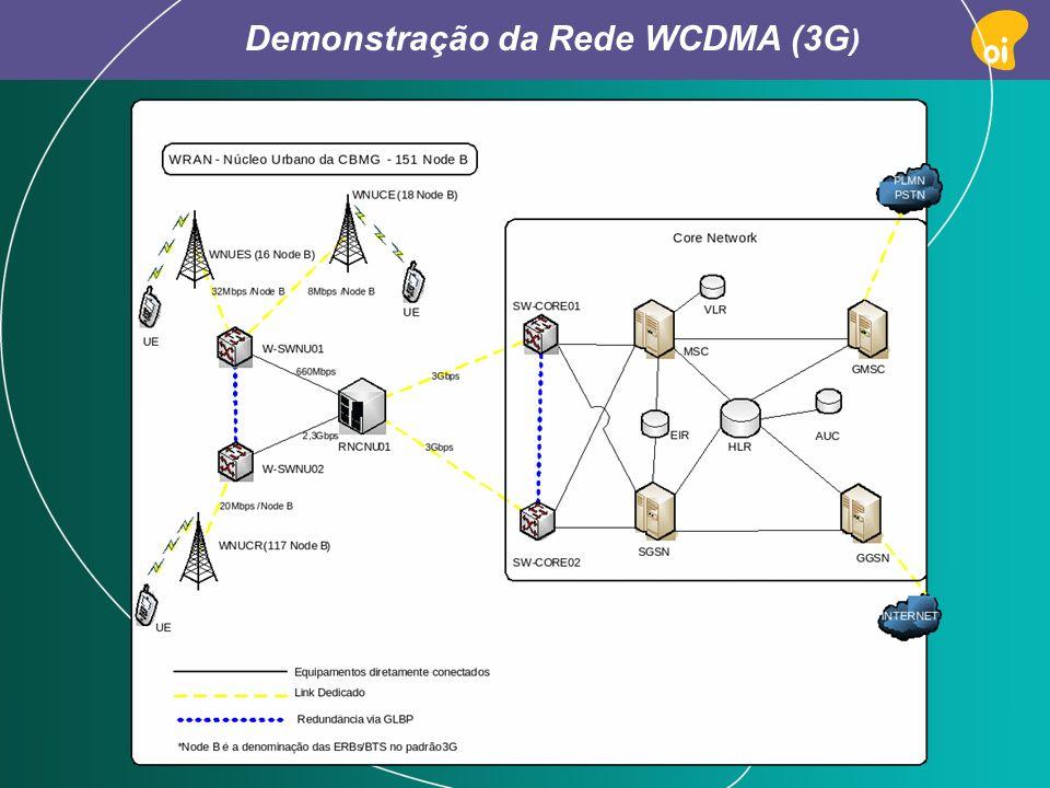 Demonstração da Rede WCDMA (3G)