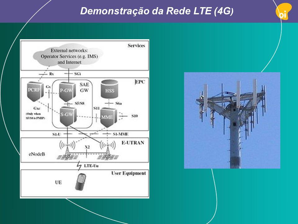 Demonstração da Rede LTE (4G)