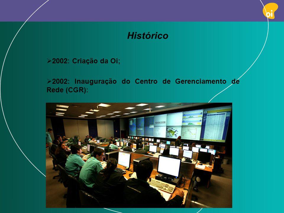 Histórico 2002: Criação da Oi;