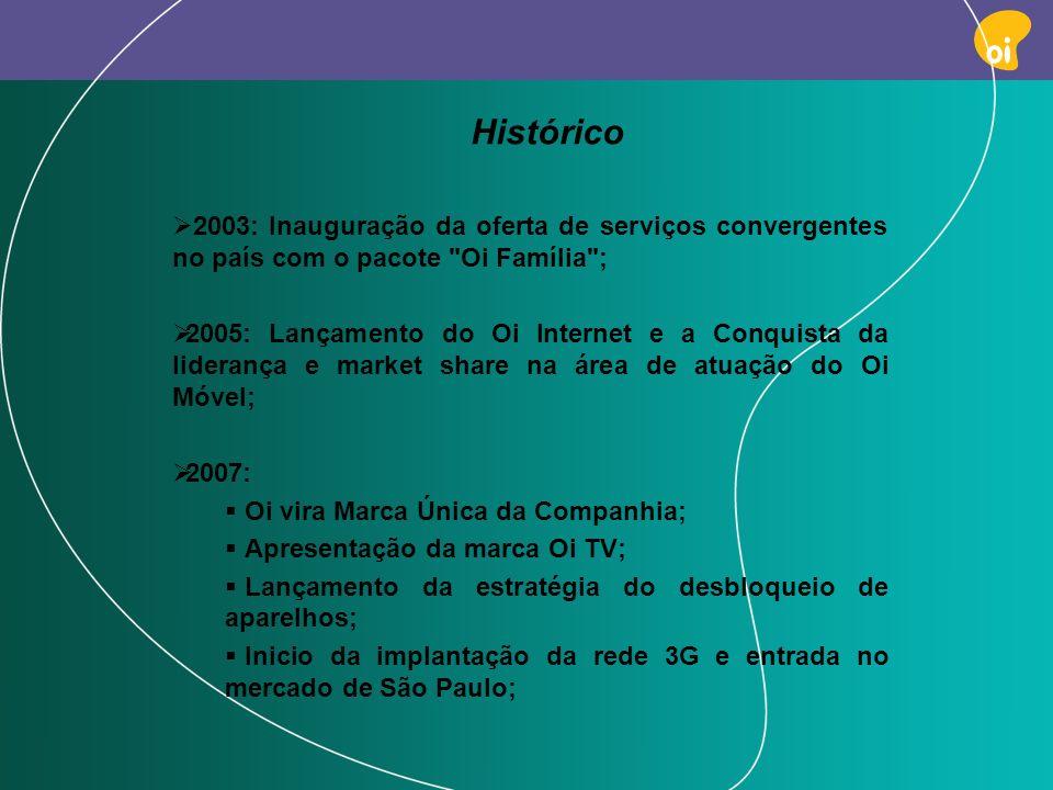Histórico 2003: Inauguração da oferta de serviços convergentes no país com o pacote Oi Família ;