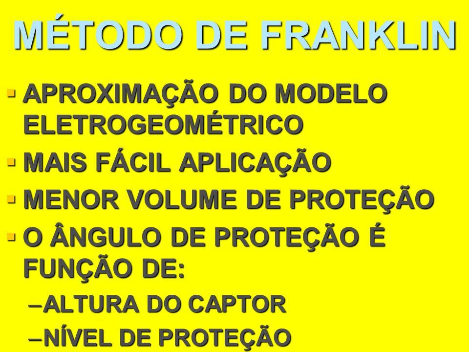 MÉTODO DE FRANKLIN APROXIMAÇÃO DO MODELO ELETROGEOMÉTRICO