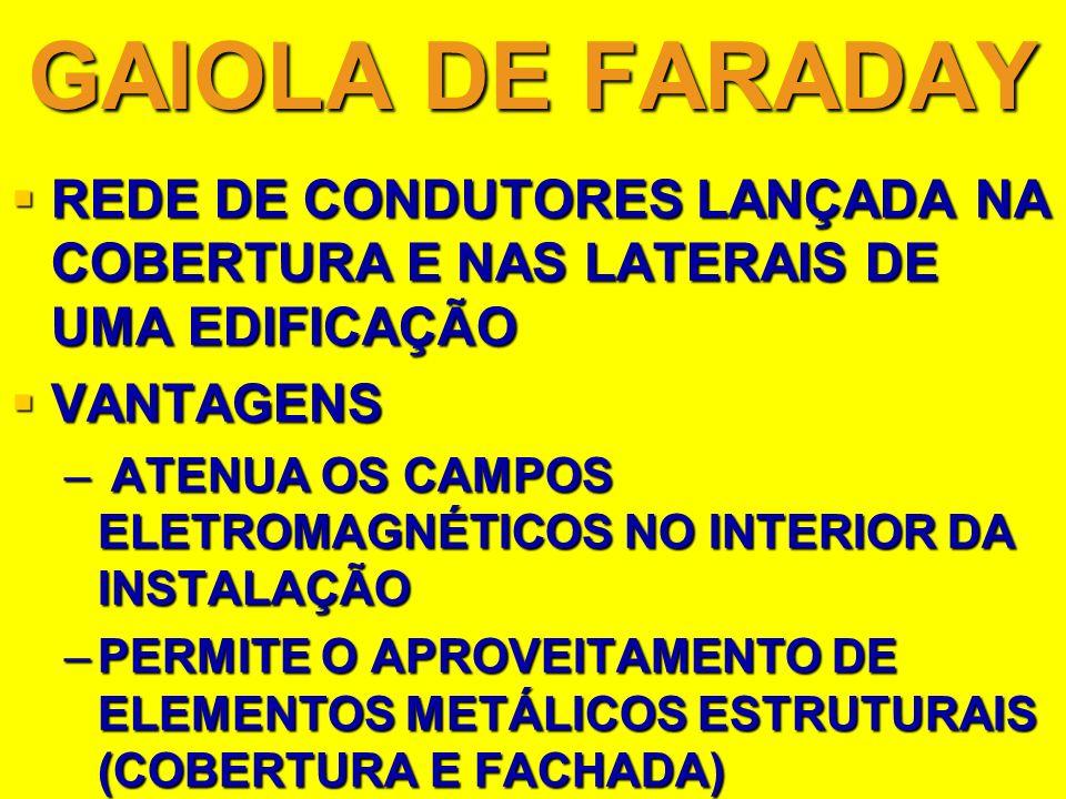 GAIOLA DE FARADAY REDE DE CONDUTORES LANÇADA NA COBERTURA E NAS LATERAIS DE UMA EDIFICAÇÃO. VANTAGENS.