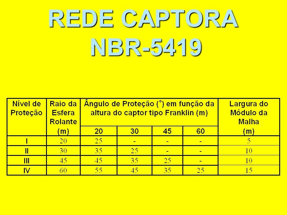 REDE CAPTORA NBR-5419 12