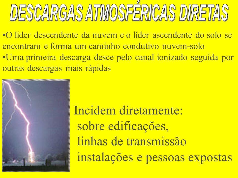 DESCARGAS ATMOSFÉRICAS DIRETAS