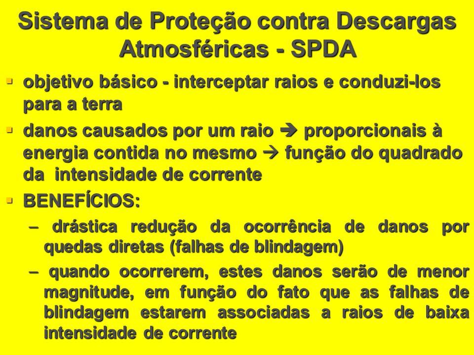 Sistema de Proteção contra Descargas Atmosféricas - SPDA