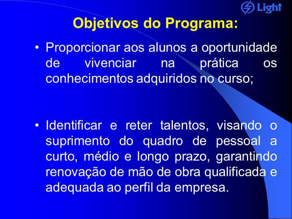 Objetivos do Programa: