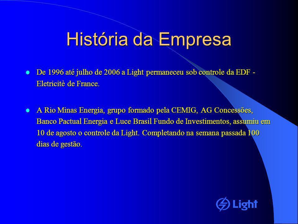 História da Empresa De 1996 até julho de 2006 a Light permaneceu sob controle da EDF - Eletricitè de France.