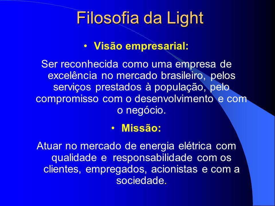 Filosofia da Light Visão empresarial: