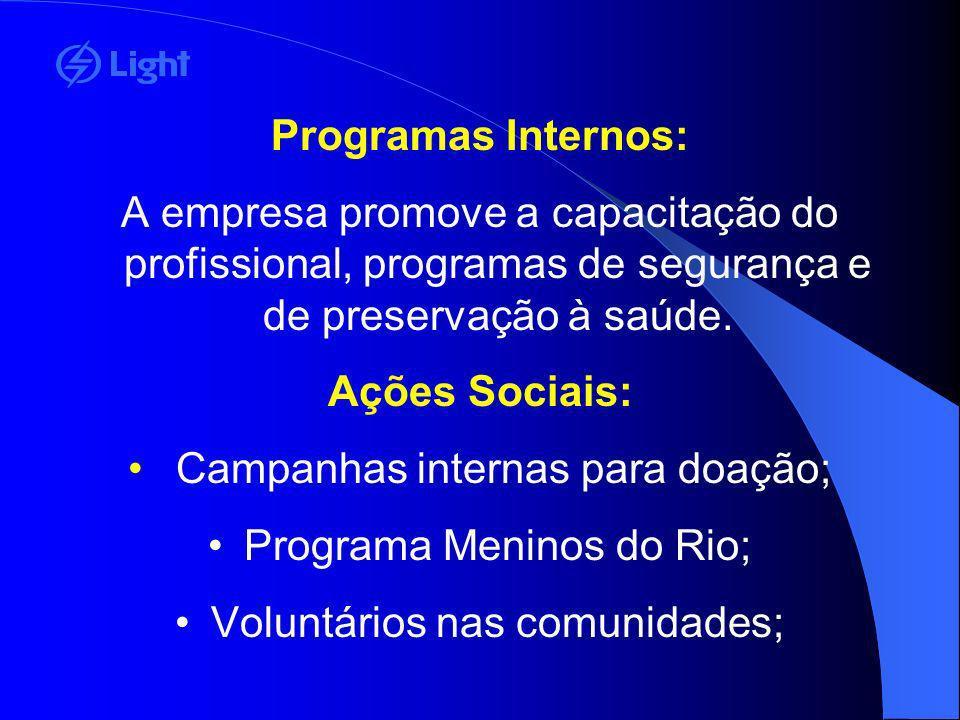 Programas Internos: Ações Sociais: