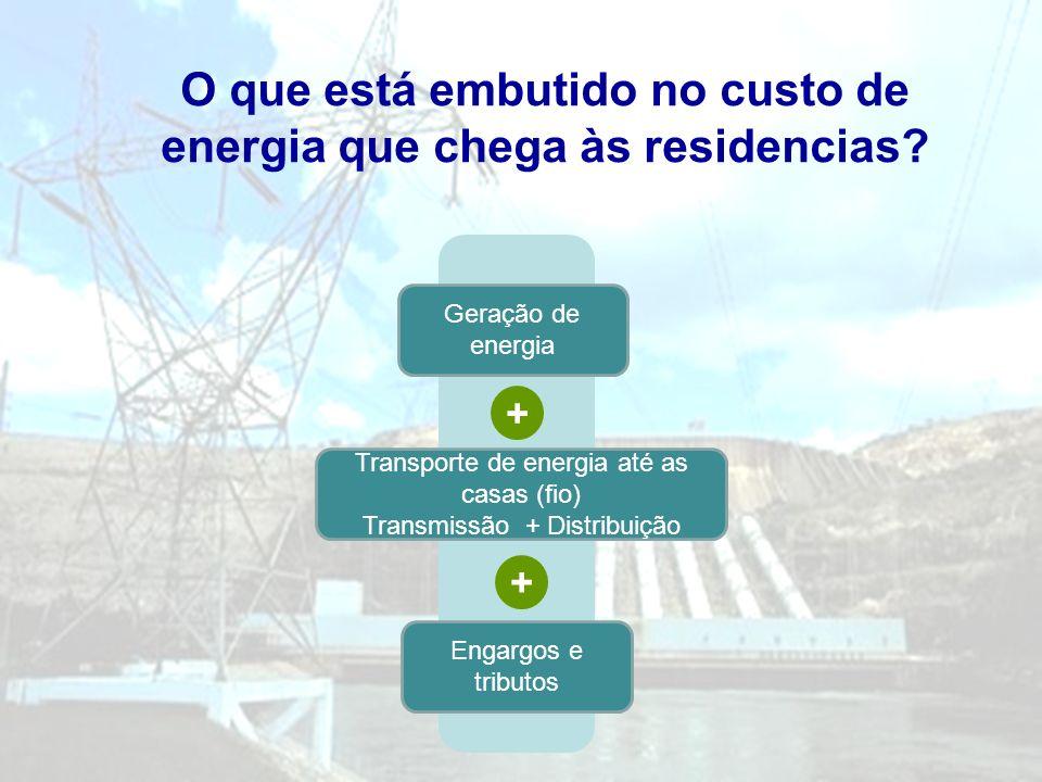 O que está embutido no custo de energia que chega às residencias