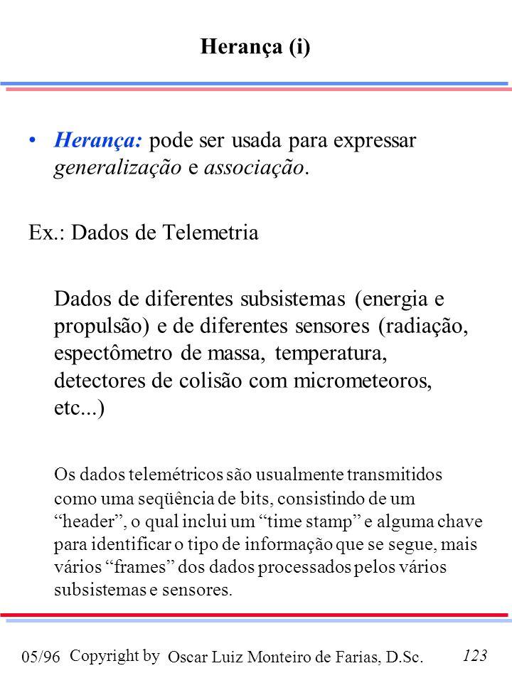 Herança (i) Herança: pode ser usada para expressar generalização e associação. Ex.: Dados de Telemetria.