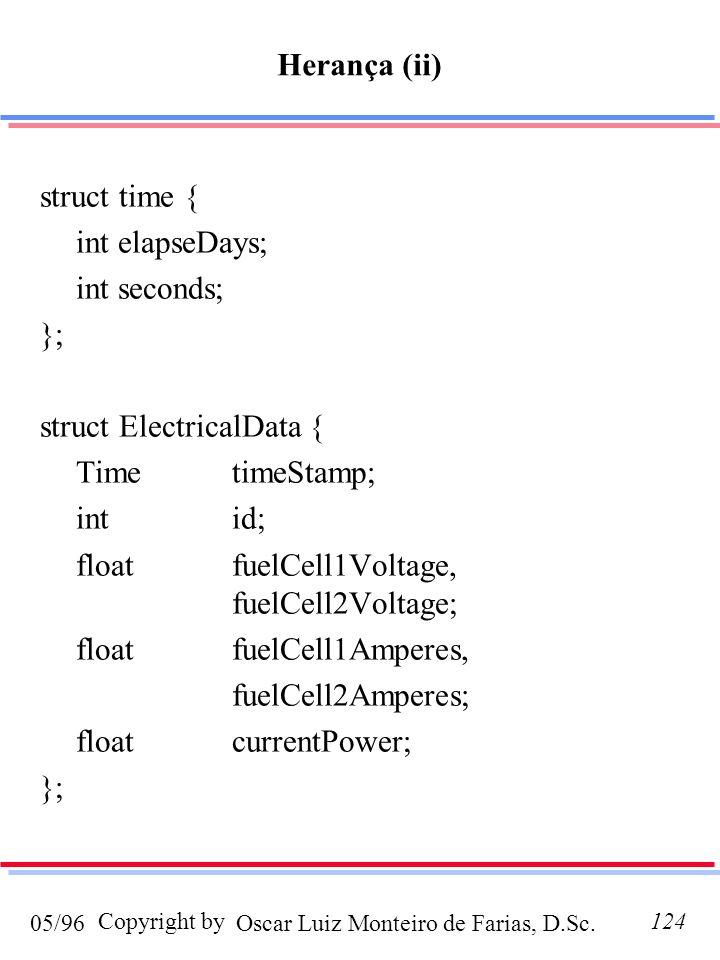 Herança (ii) struct time { int elapseDays; int seconds; }; struct ElectricalData { Time timeStamp;
