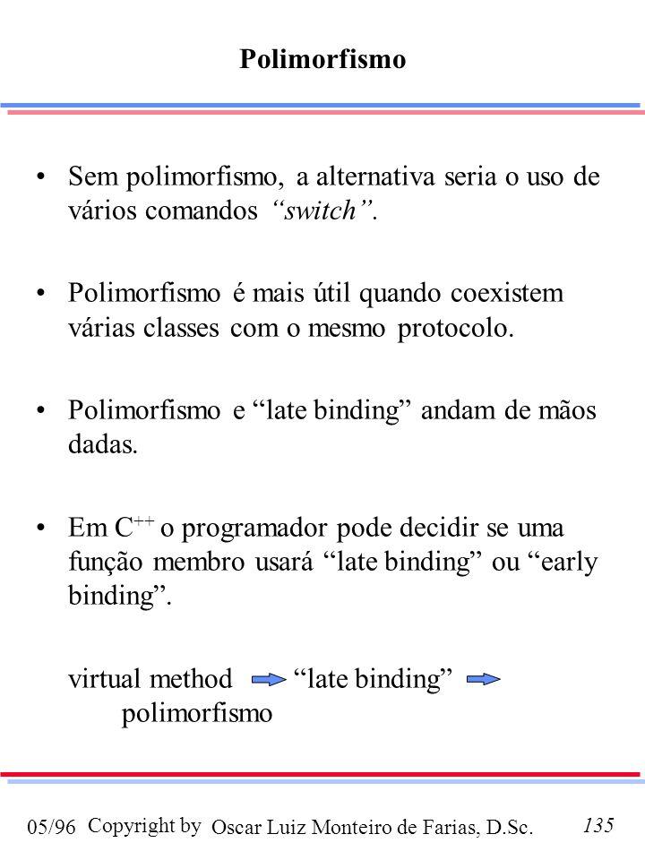 Polimorfismo Sem polimorfismo, a alternativa seria o uso de vários comandos switch .