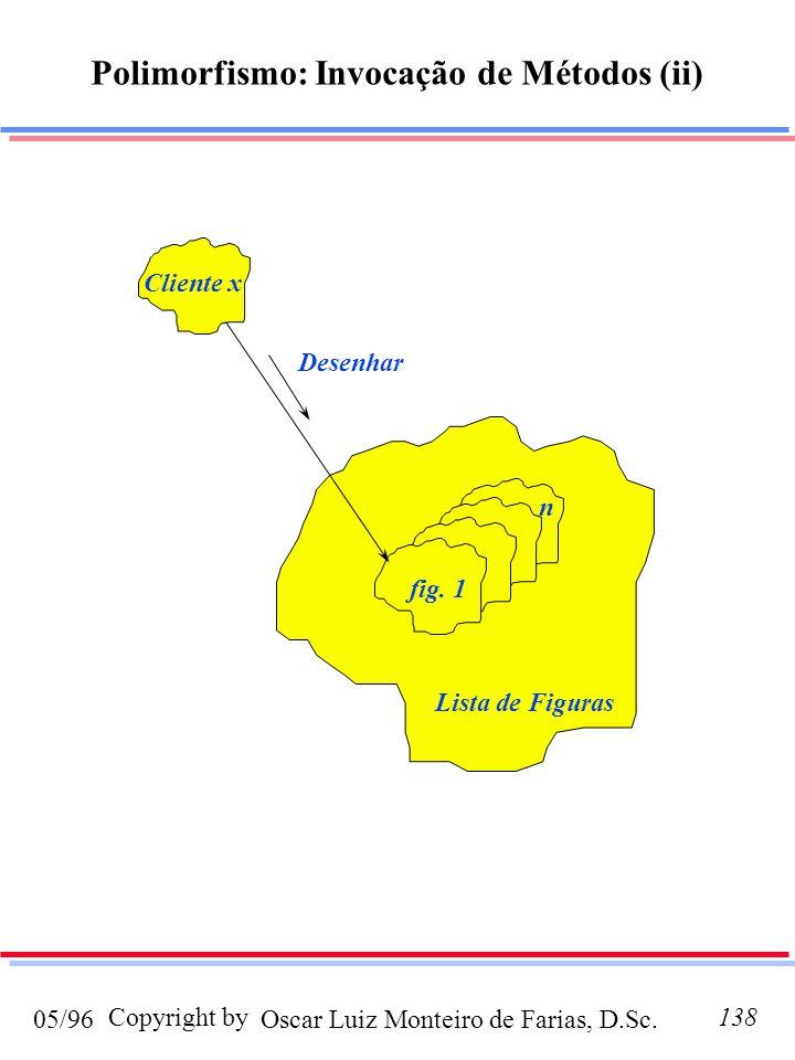 Polimorfismo: Invocação de Métodos (ii)