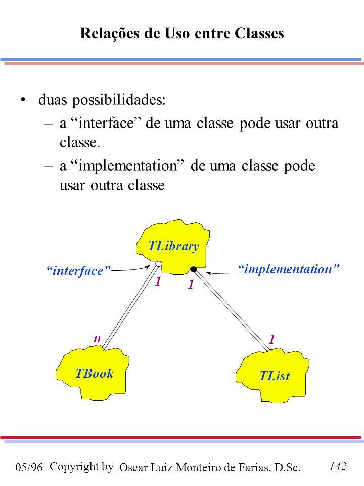 Relações de Uso entre Classes