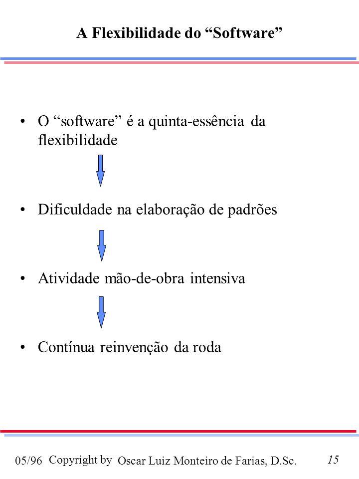 A Flexibilidade do Software