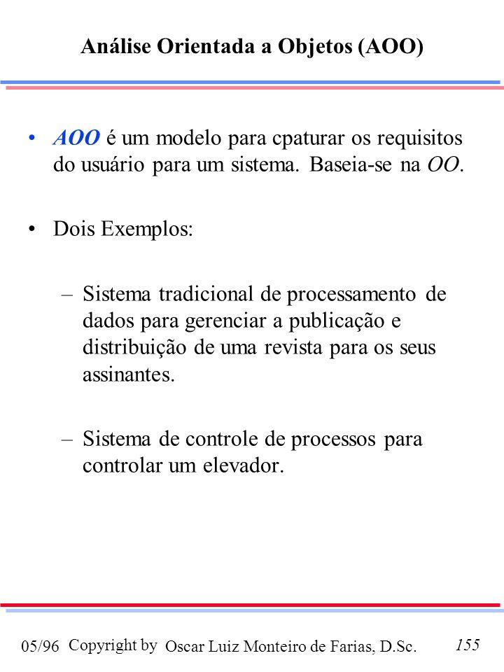 Análise Orientada a Objetos (AOO)