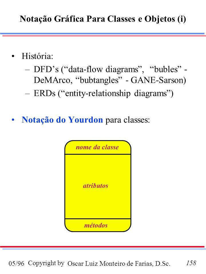 Notação Gráfica Para Classes e Objetos (i)