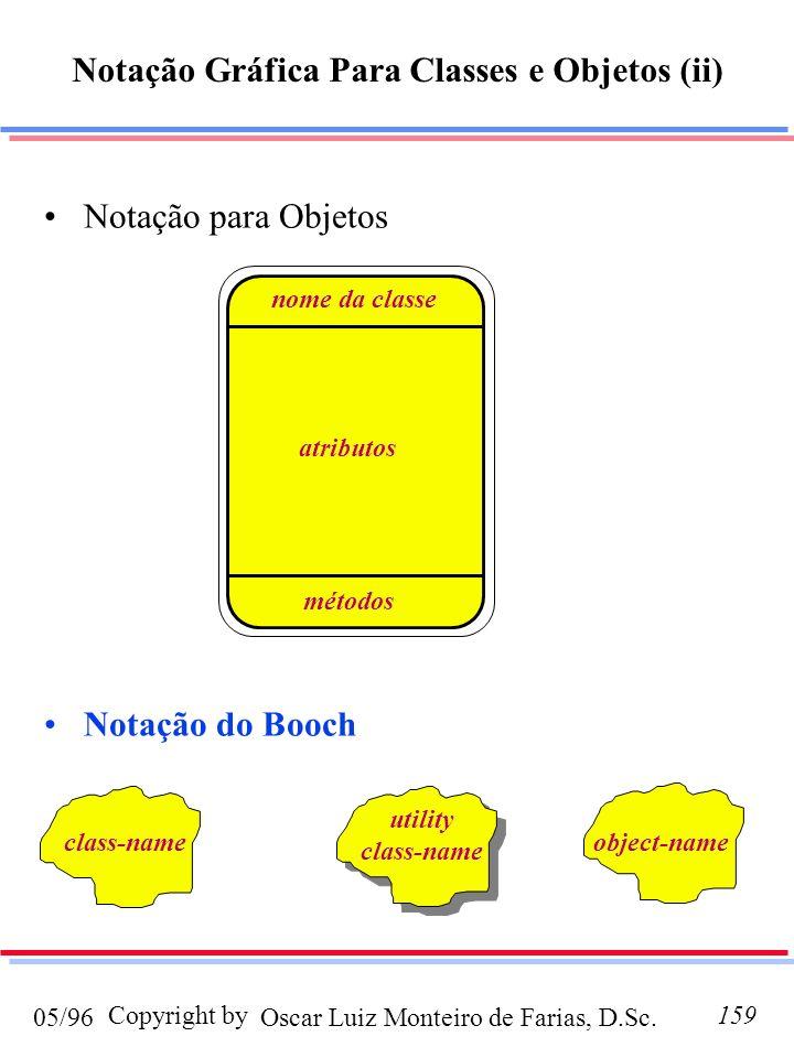 Notação Gráfica Para Classes e Objetos (ii)