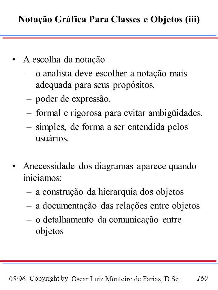 Notação Gráfica Para Classes e Objetos (iii)