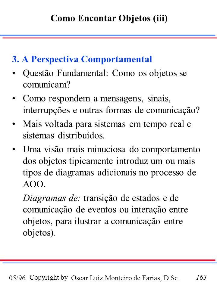 Como Encontar Objetos (iii)