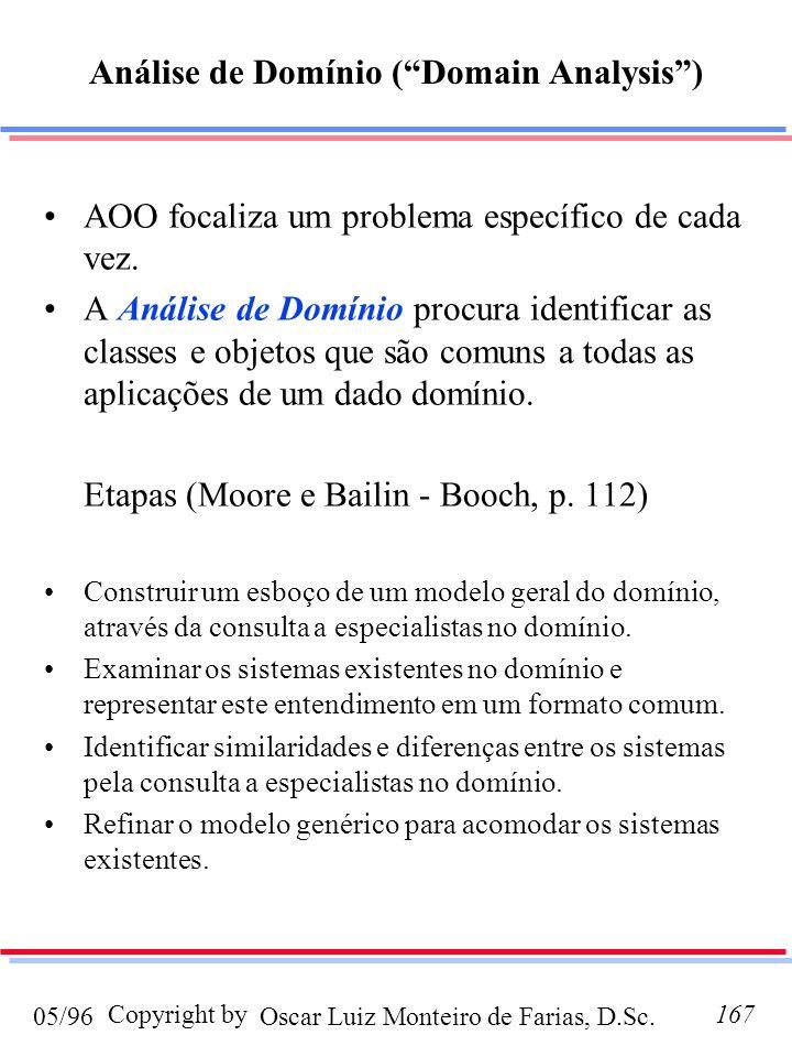 Análise de Domínio ( Domain Analysis )