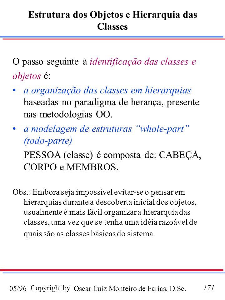 Estrutura dos Objetos e Hierarquia das Classes