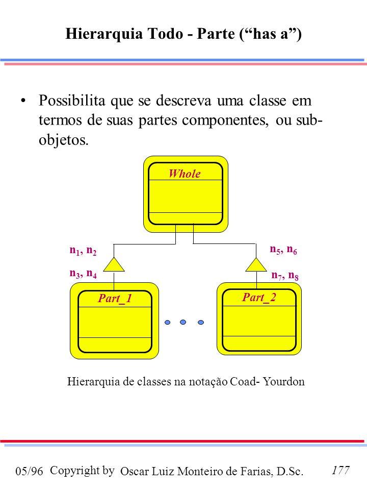 Hierarquia Todo - Parte ( has a )