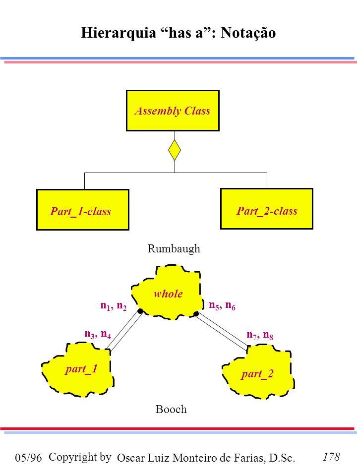 Hierarquia has a : Notação