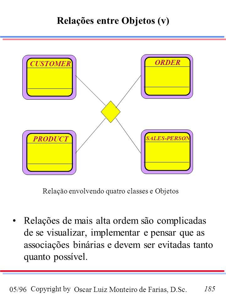 Relações entre Objetos (v)