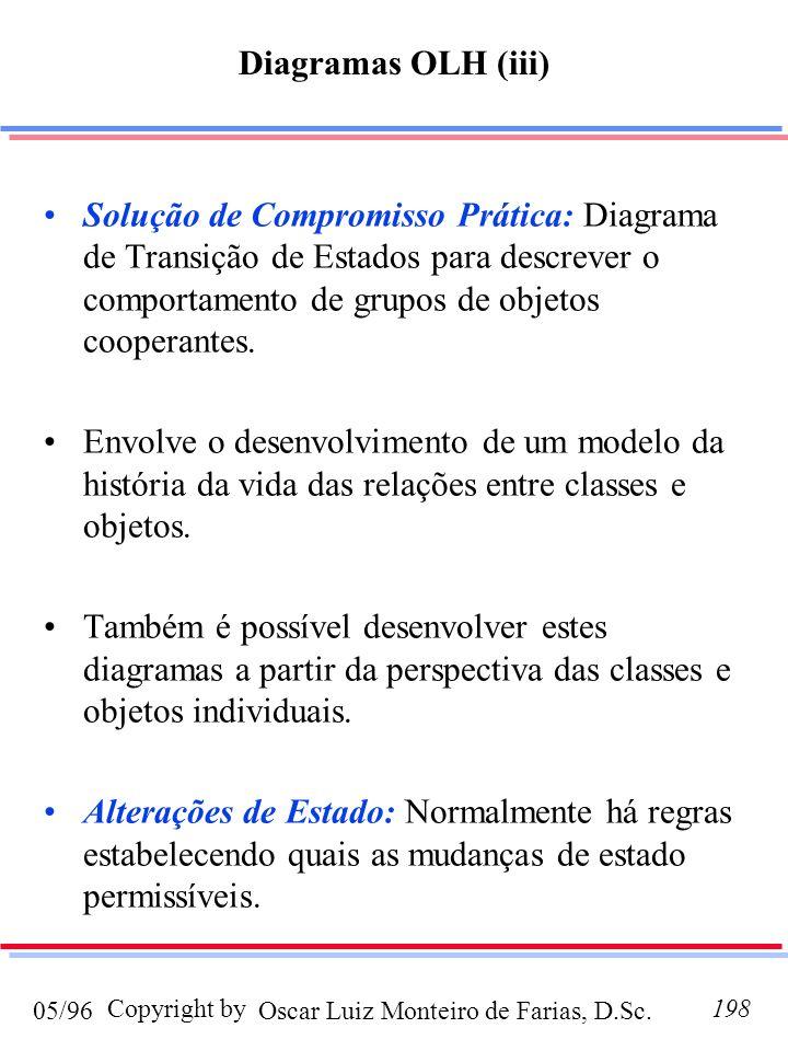 Diagramas OLH (iii) Solução de Compromisso Prática: Diagrama de Transição de Estados para descrever o comportamento de grupos de objetos cooperantes.
