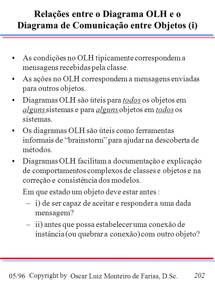 Relações entre o Diagrama OLH e o Diagrama de Comunicação entre Objetos (i)