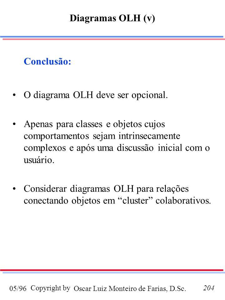 Diagramas OLH (v) Conclusão: O diagrama OLH deve ser opcional.
