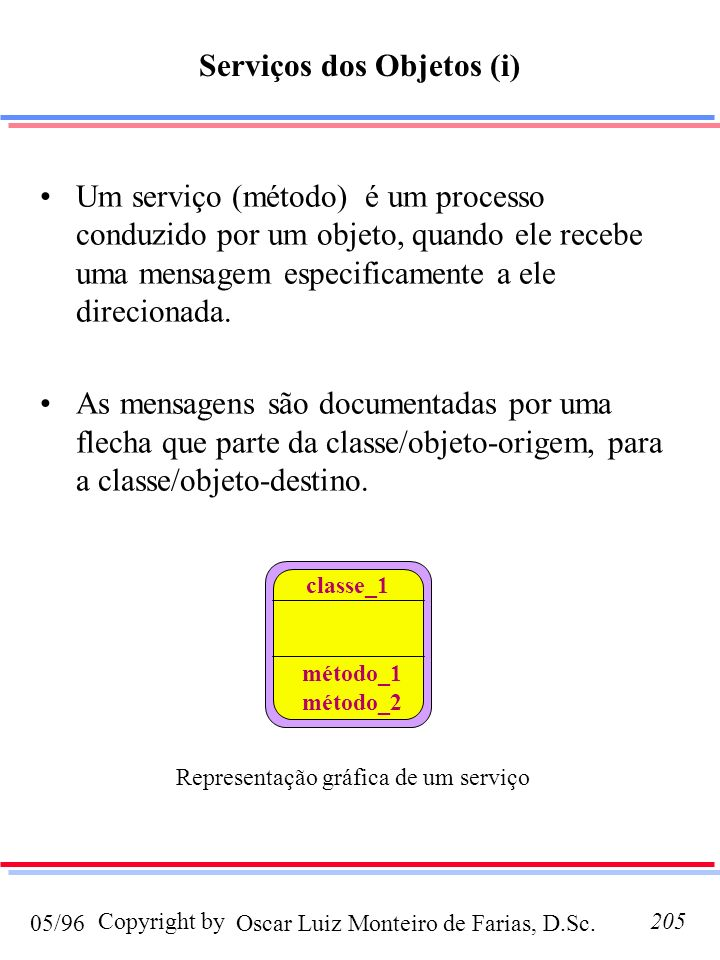 Serviços dos Objetos (i)