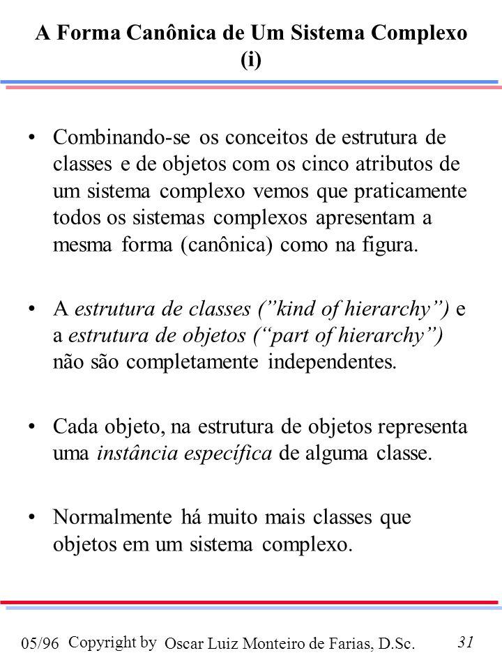 A Forma Canônica de Um Sistema Complexo (i)
