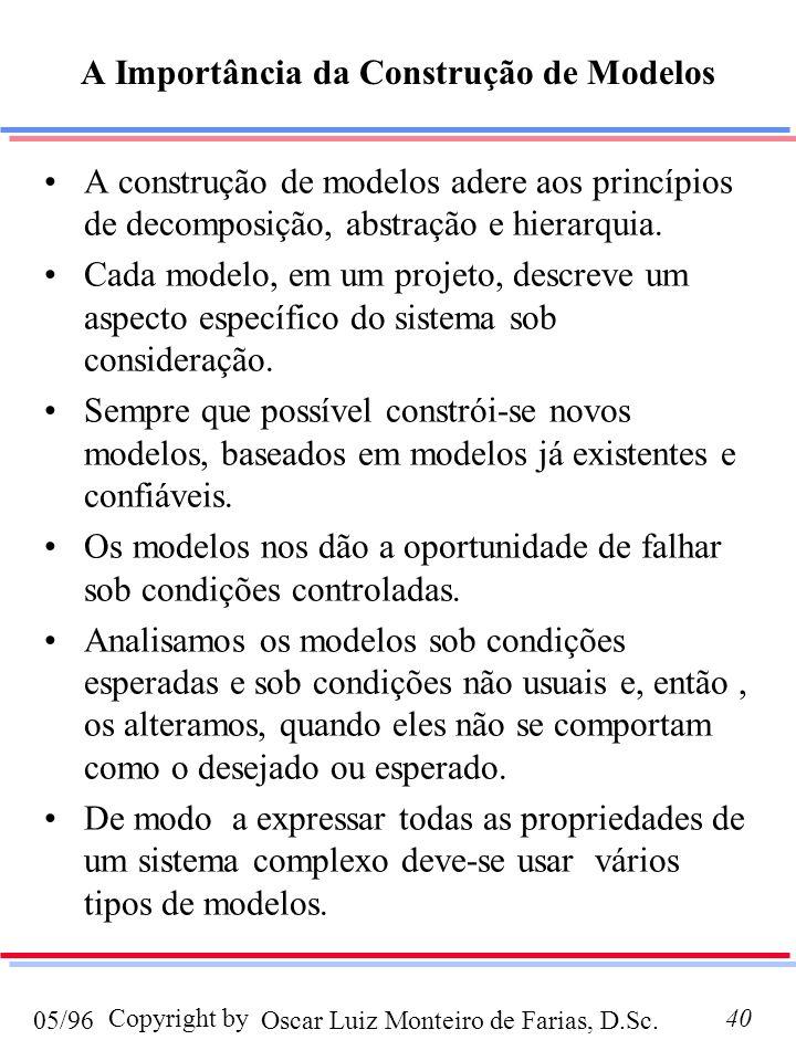 A Importância da Construção de Modelos