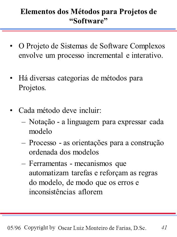 Elementos dos Métodos para Projetos de Software