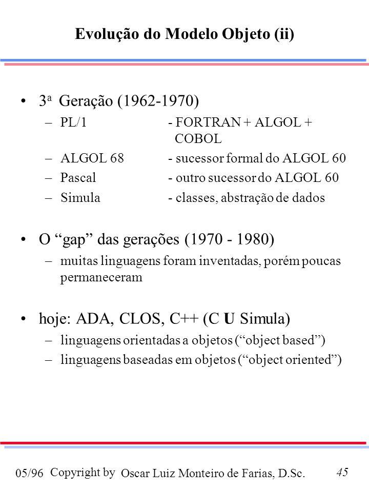 Evolução do Modelo Objeto (ii)