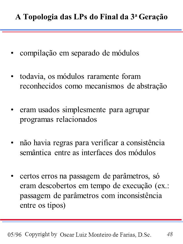 A Topologia das LPs do Final da 3a Geração