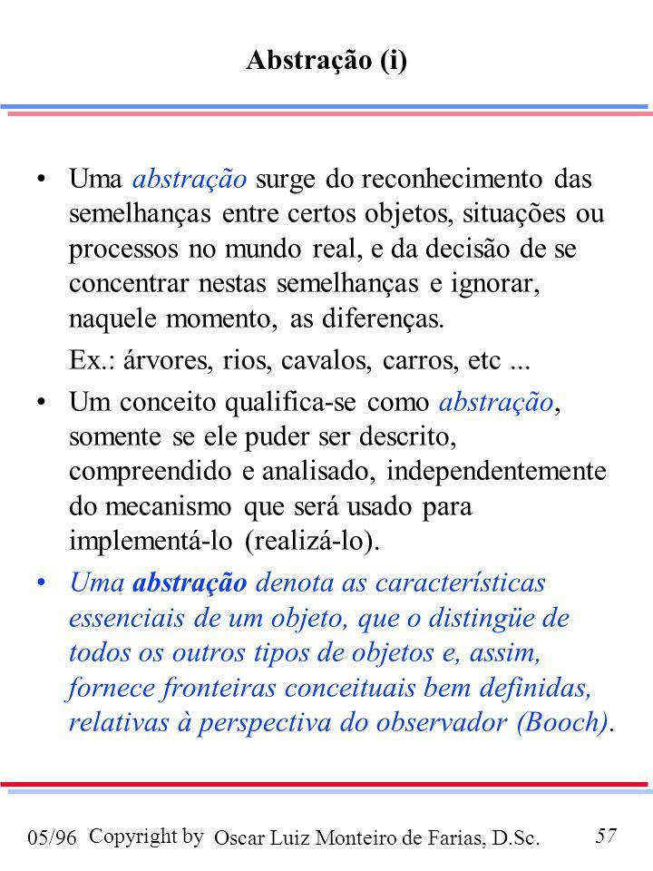 Abstração (i)