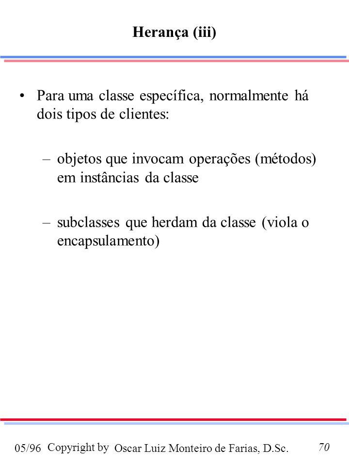 Herança (iii) Para uma classe específica, normalmente há dois tipos de clientes: objetos que invocam operações (métodos) em instâncias da classe.